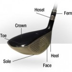 golf clubhead parts