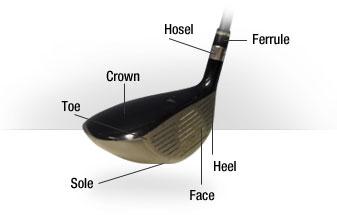golf clubhead parts