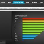 PING nFlight Gap Analysis